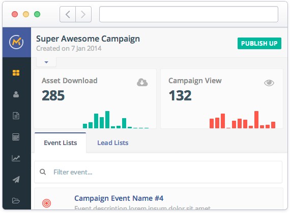 Mautic campaign dashboard